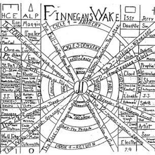 Laszlo Moholy-Nagy, Diagram of Finnegan's Wake, 1946, Vision in motion, Chicago